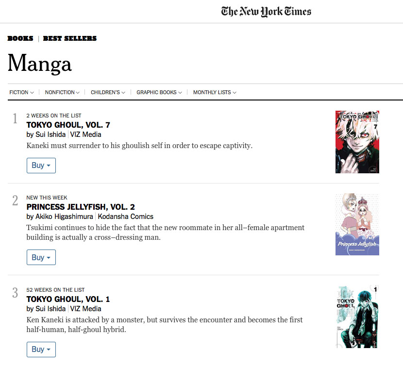 Tokyo Ghoul Nyt