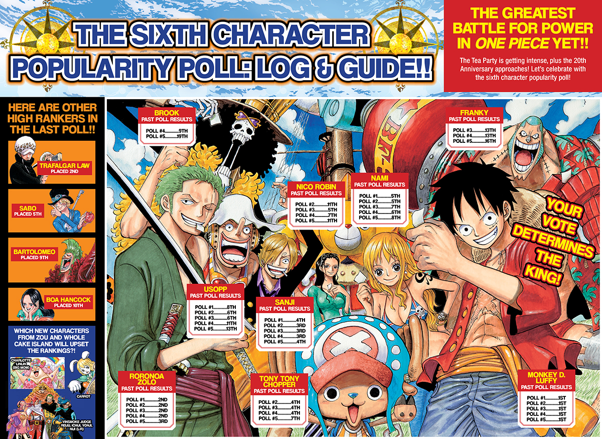 Anime Characters Popularity Poll : Viz one piece popularity poll